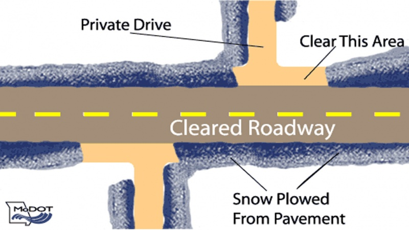 a diagram on how to clear your driveway