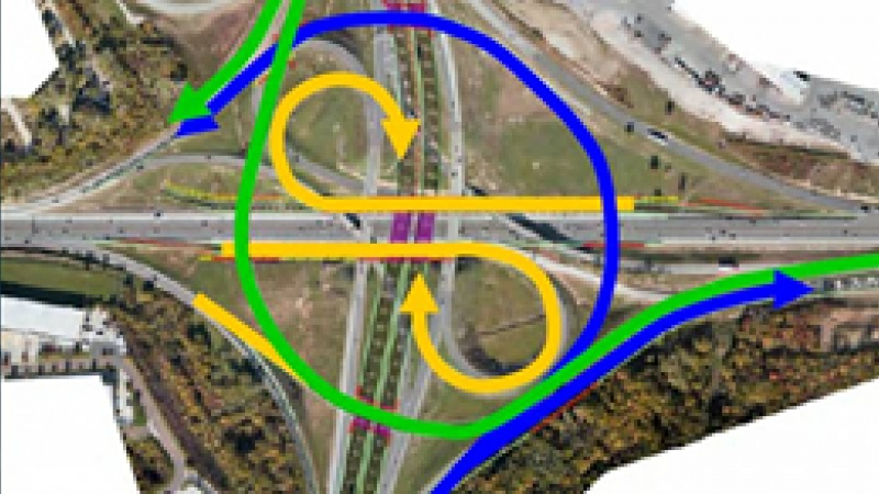 I-70 and I-435 Guide